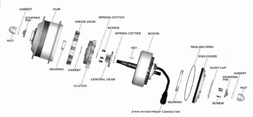 brushless-dc-motor-in-electric-cars